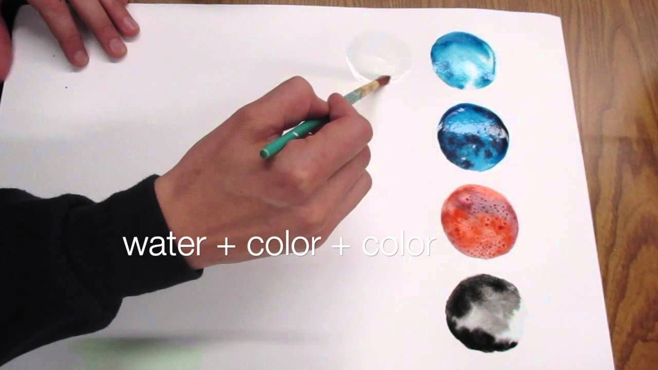 Watercolor Planets Watercolor And Ink Watercolor Water Planet