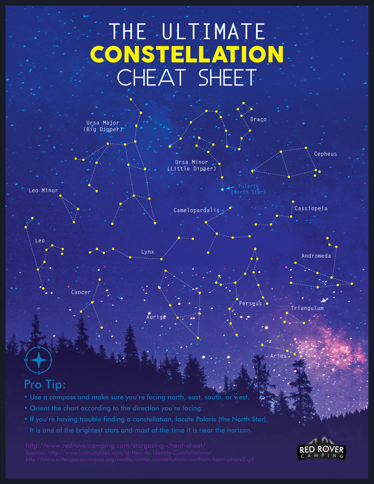 The Ultimate Constellation Cheat Sheet