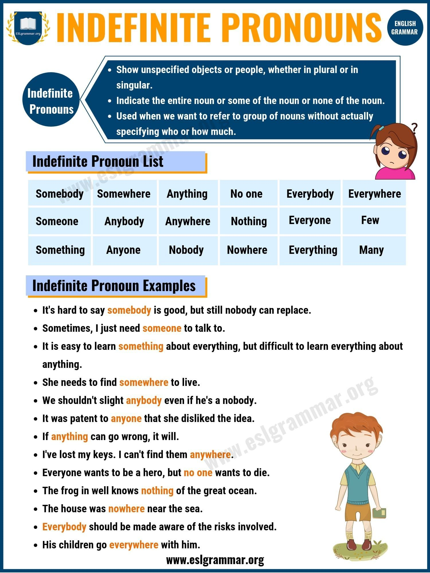 Indefinite Pronouns Definition Useful Rules List Examples Esl Grammar In 2020 Indefinite Pronouns Pronoun Examples Pronoun [ 2000 x 1500 Pixel ]