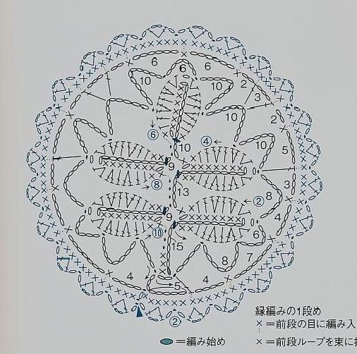 #ClippedOnIssuu from Crochet lacework design doily