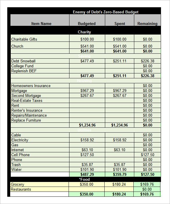 Deluxe Excel Budget Template Excel , Basic Budget Template , How - monthly financial report excel template