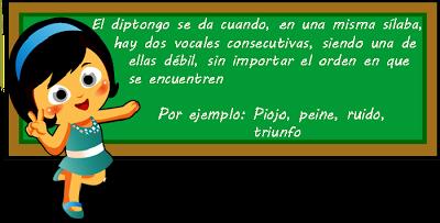 Programando Sexto Blog De Lengua 04 3 Acentuacion De Diptongos Triptongos E Hiatos Spanish Language Arts Spanish Language Language Arts