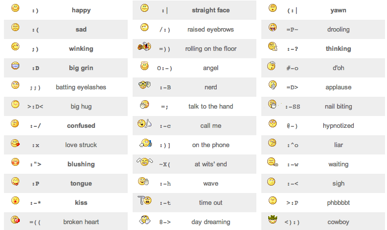 Smiley Face Emoticon Using Keyboard Wiring Diagrams