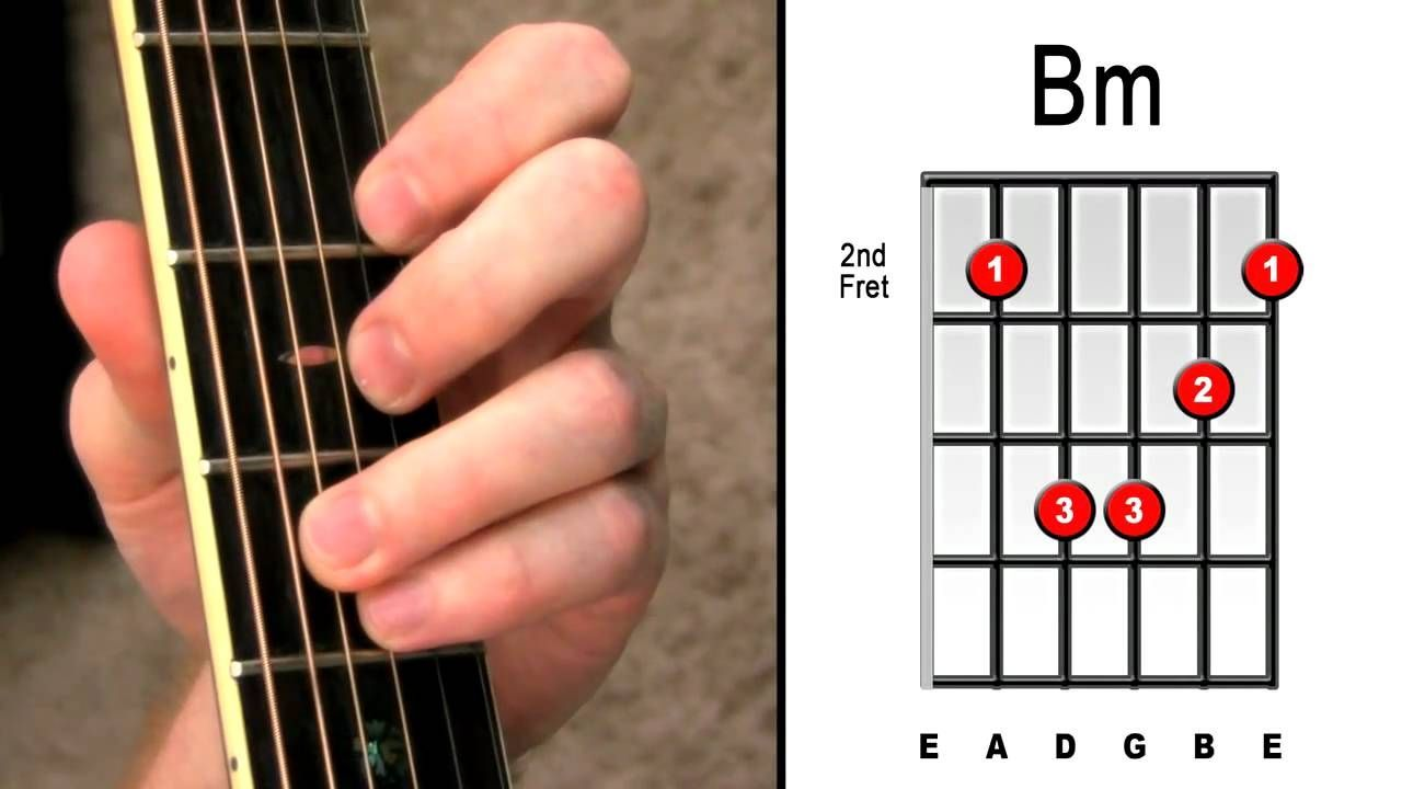 How To Master Bm Bar Chord 3 Easy Steps Beginners Electric