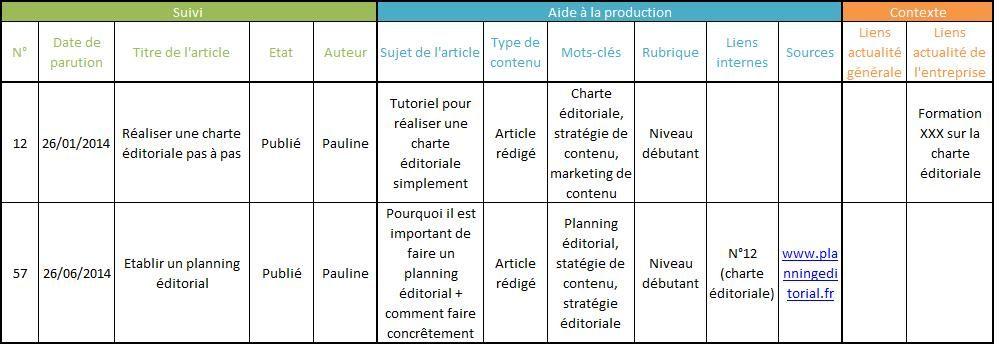 Calendrier Editorial Modele.Modele De Calendrier Editorial Recherche Google Modeles