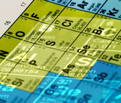 Engineering and the Periodic Table - Activity Periodic table - best of periodic table with atomic mass