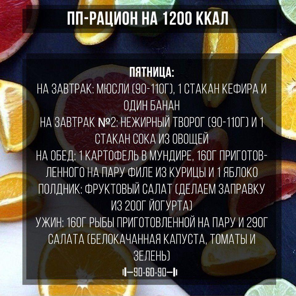 Диеты 1200 калорий