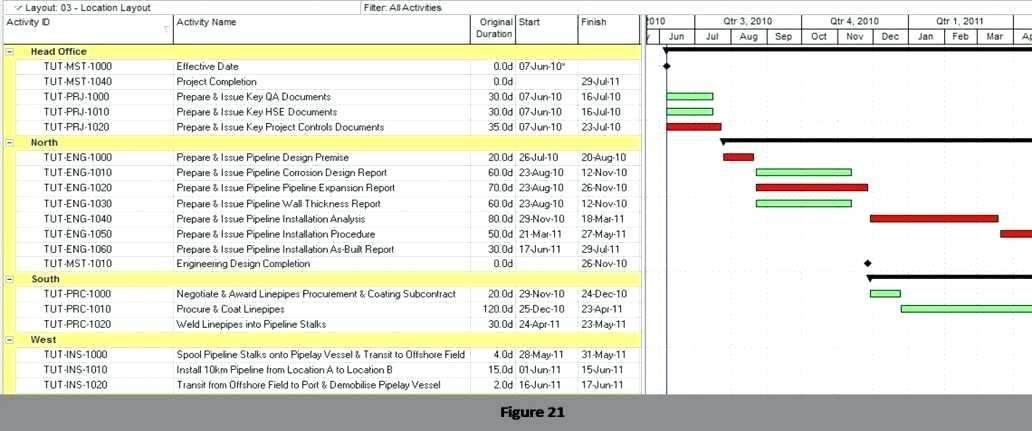Pin by Nguyen on Suppliers Project management templates