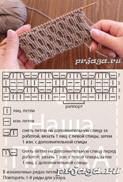 Photo of УЗОРЫ СПИЦАМИ – # спицами # УЗОРЫ