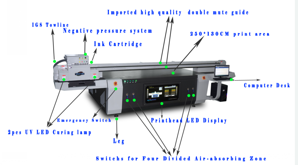 High technology uv flatbed printer,we especially focus on