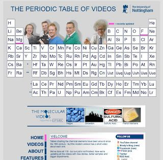 The periodic table of videos by university of nottingham this the periodic table of videos by university of nottingham this site providers viewers with short video clips on each one of the elements on the periodic urtaz Image collections