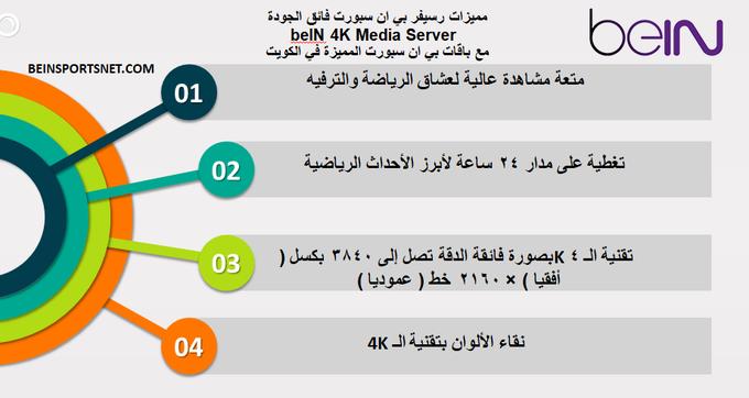 بي ان سبورت الكويت Bein 4k Map Screenshot Map Server