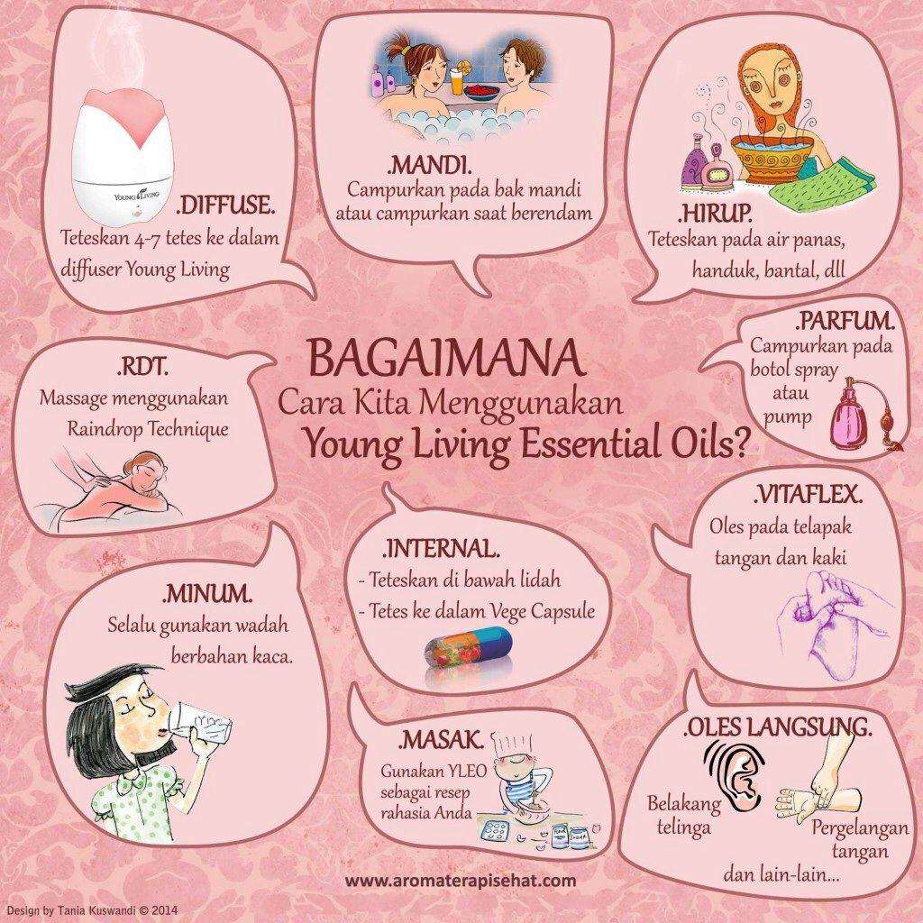 Bagaimana Cara Menggunakan Minyak Esensial Young Living Pengetahuan