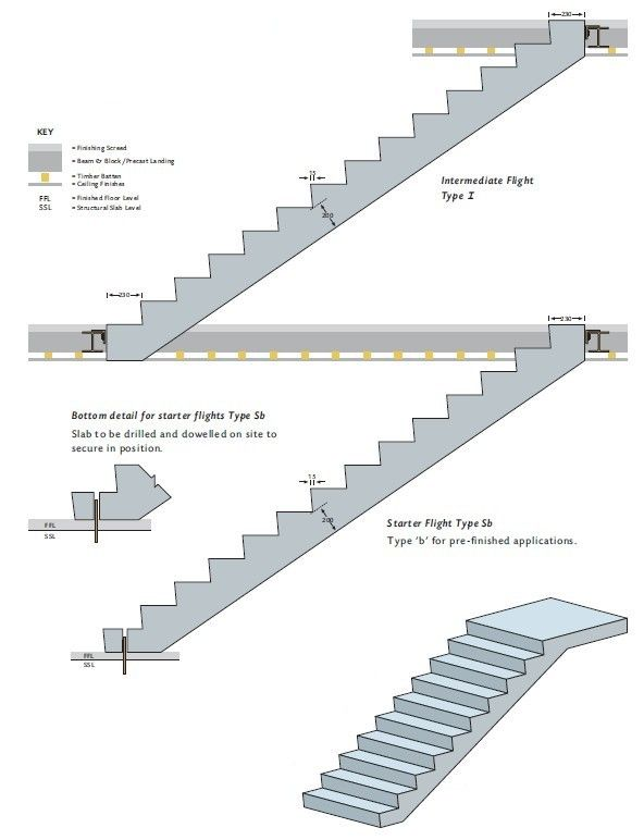 Stunning Precast Concrete Stairs Design Precast Stairs ...