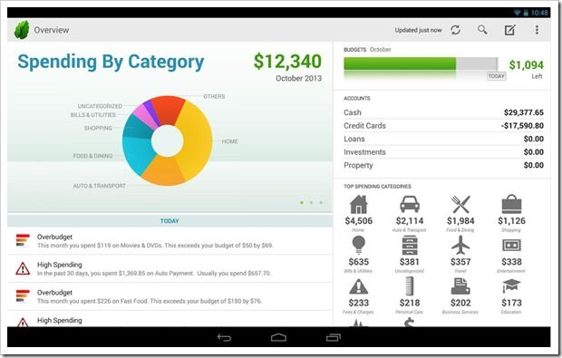 5 Best Personal Finance Apps For Indian Android Users