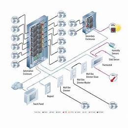crestron lighting system electric projects pinterest rh pinterest com