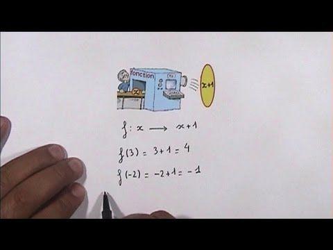 notion de fonction (3ème) - YouTube | Mathématiques et Collège