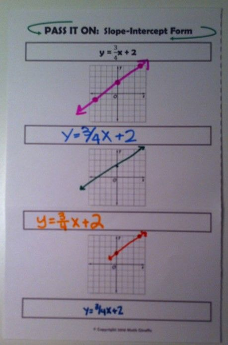 Quick Game To Review Slope Intercept Form Education Pinterest