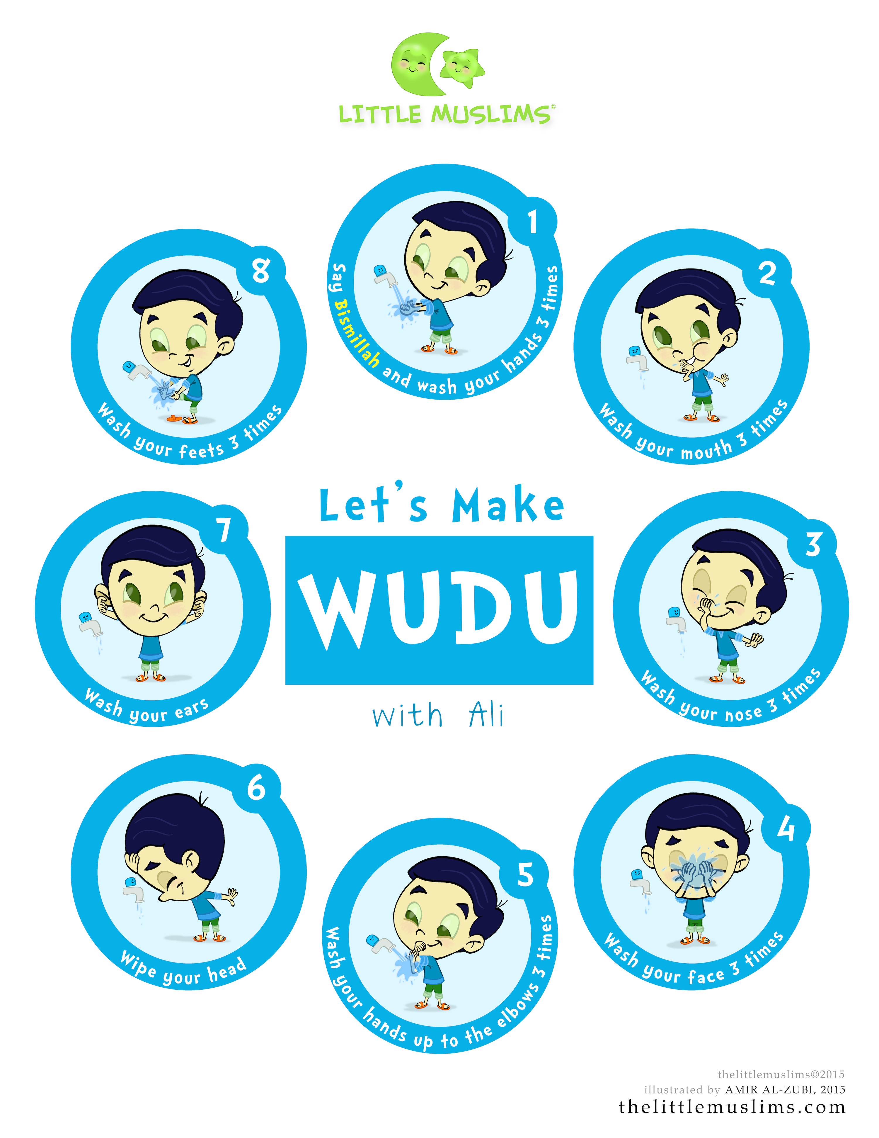 Let S Learn Wudu Poster Ali Blue