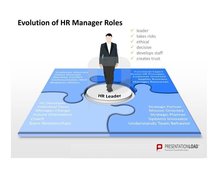 roles and responsibilities of hr manager Unlike other organizations, health care firms require special skills from their hr managers, in addition to the roles most take on.
