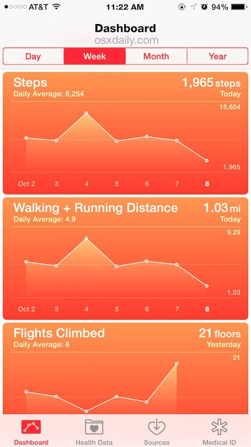 How To Enable Or Disable Motion Fitness Tracking With Iphone In 2021 Health App Iphone Health Health Apps Iphone