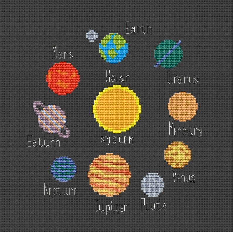 Solar system Cross stitch modern pattern  Planet Space Hoop art embroidery  pdf pattern instant download  DIY wall art decor xstitch chart