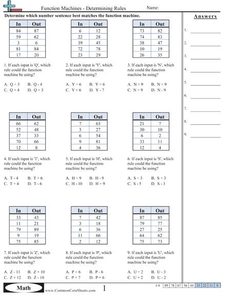 Patterns & Function Machine Worksheets | Algebra and Patterning ...