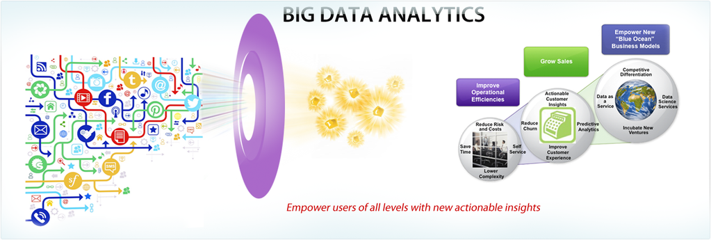 Big Data Sets Available For Free Data Science Central Blockchain Technology Business Logic Microsoft Sql Server