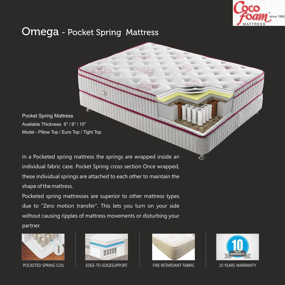 Omega Pocket Spring Mattress Pocket Spring Mattress Available Thickness 6 8 10 Intches Pocket Spring Mattre Pocket Spring Mattress Mattress Springs Mattress