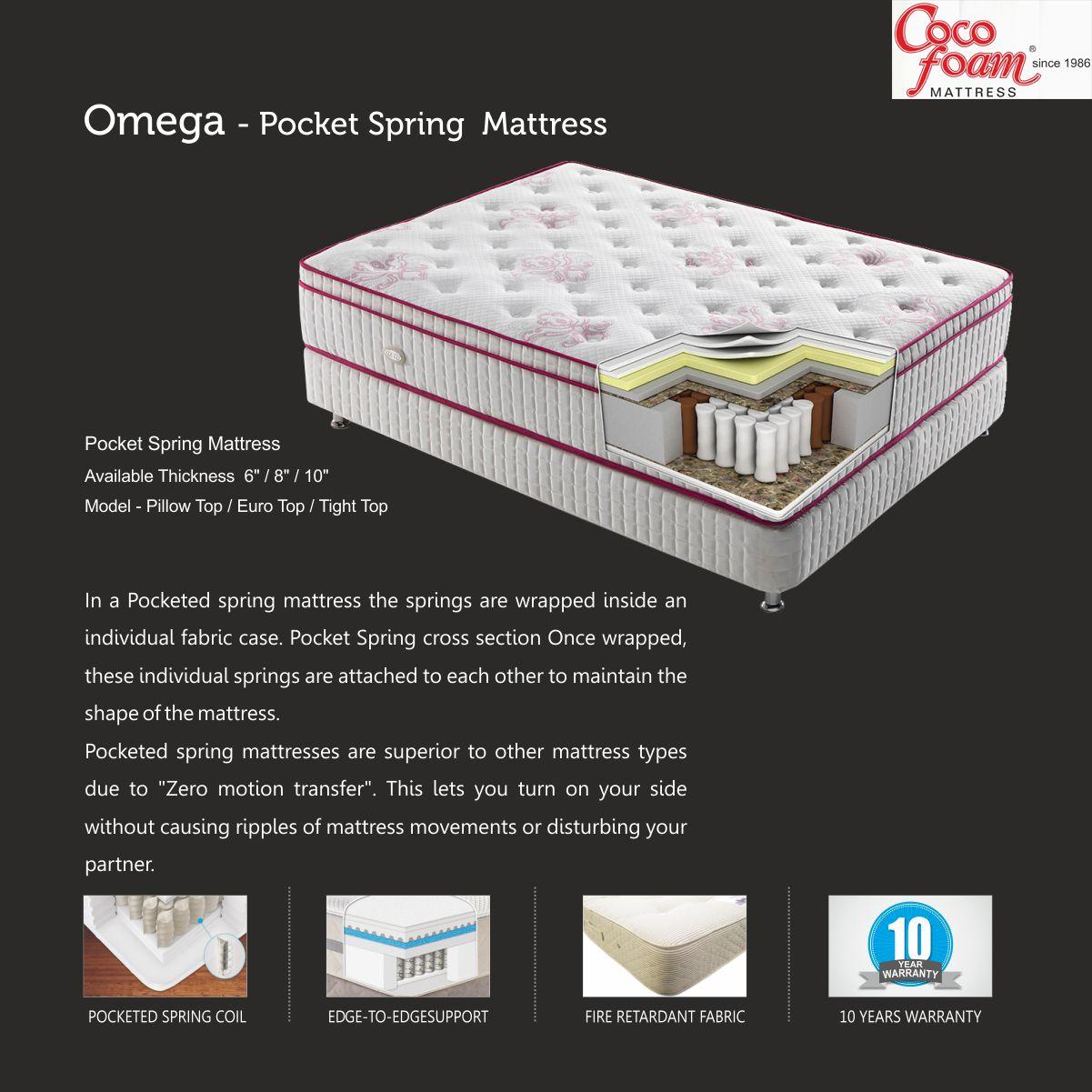 Omega Pocket Spring Mattress Pocket Spring Mattress Available