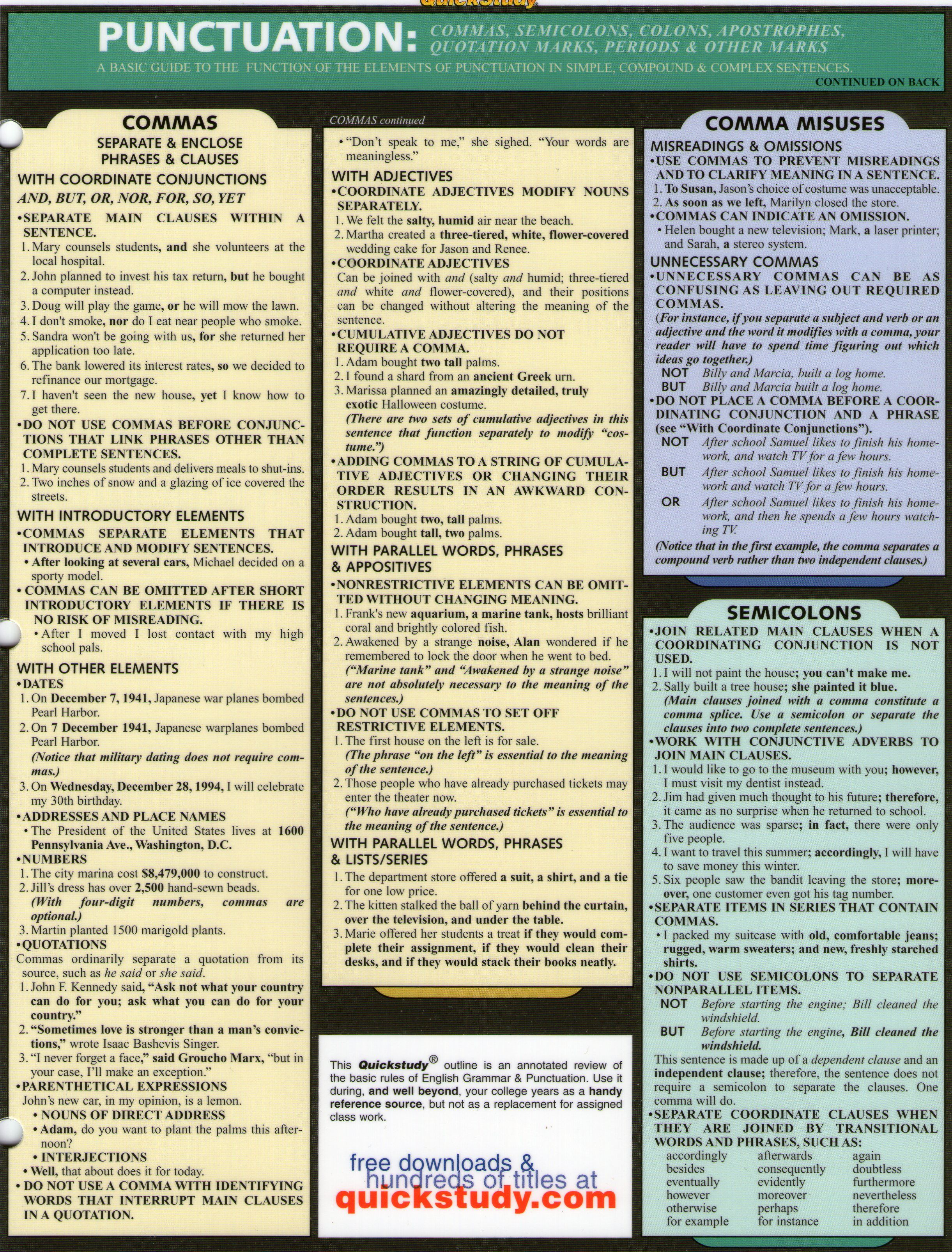 English Grammar Cheat Sheet So Need This In Poster Format
