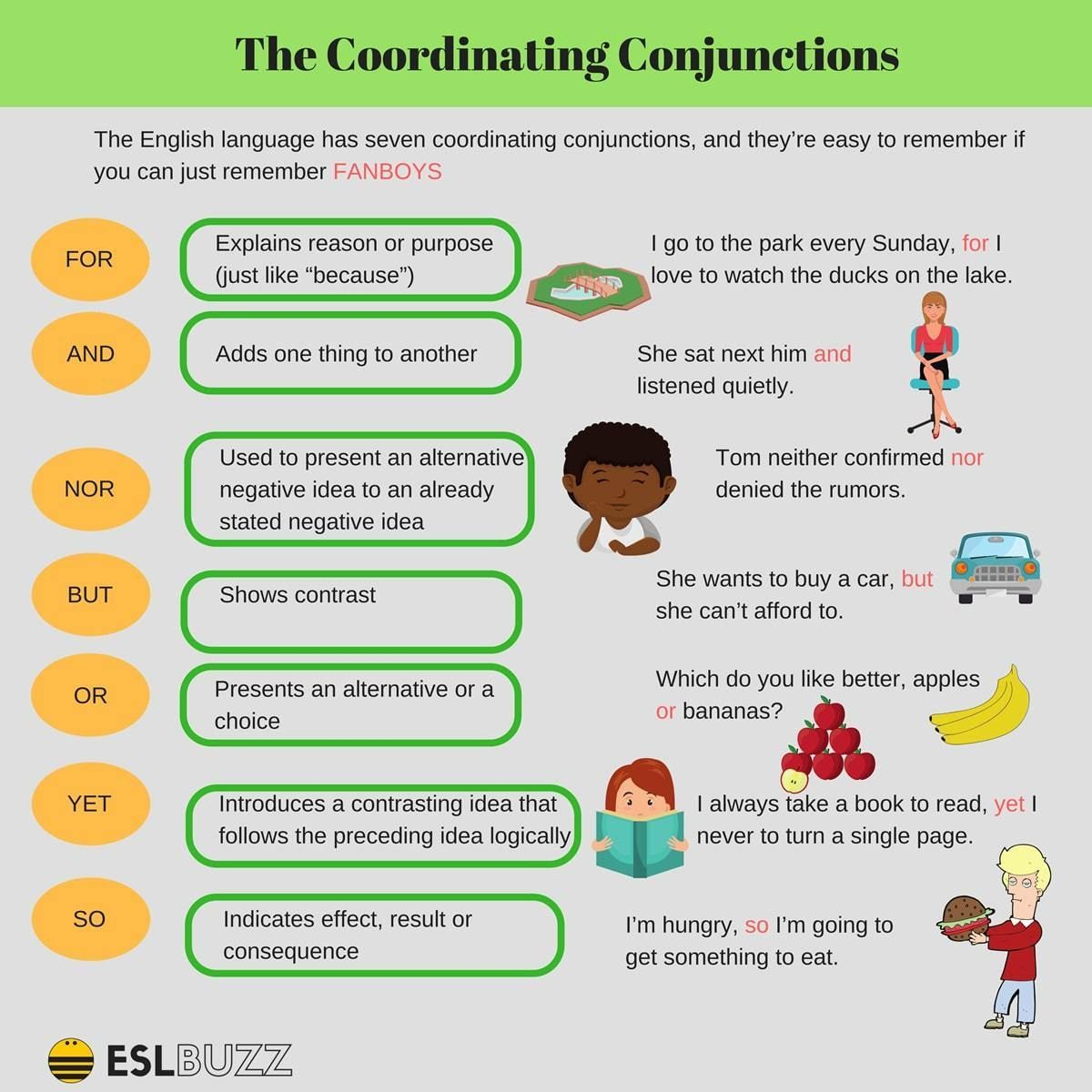 Types Of Conjunctions 1 3 The Coordinating Conjunctions
