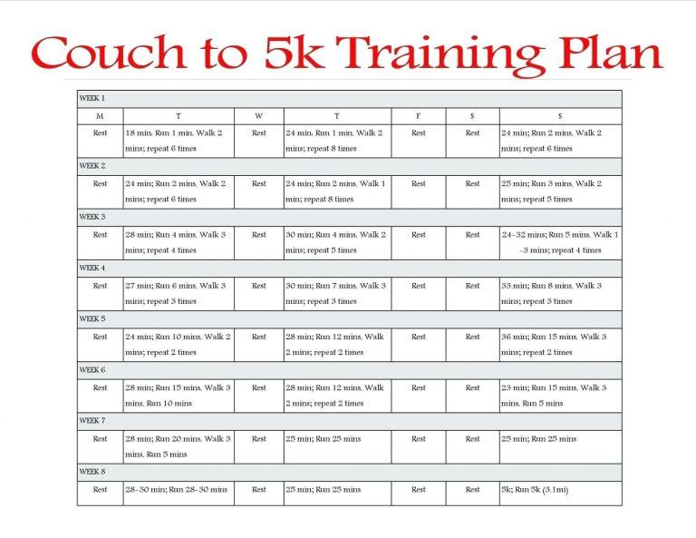 From Couch To 5k 5 Crucial Things To Know Before You Start Training Couch To 5k Couch To 5k Plan Nerd Fitness