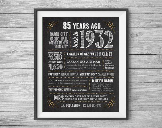 85th Birthday Or Anniversary Printable Party Decor 4 Unique