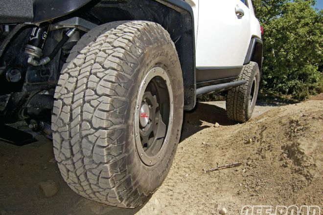 Bfg Rugged Terrain More Suitable Than At Ko2 For My Needs