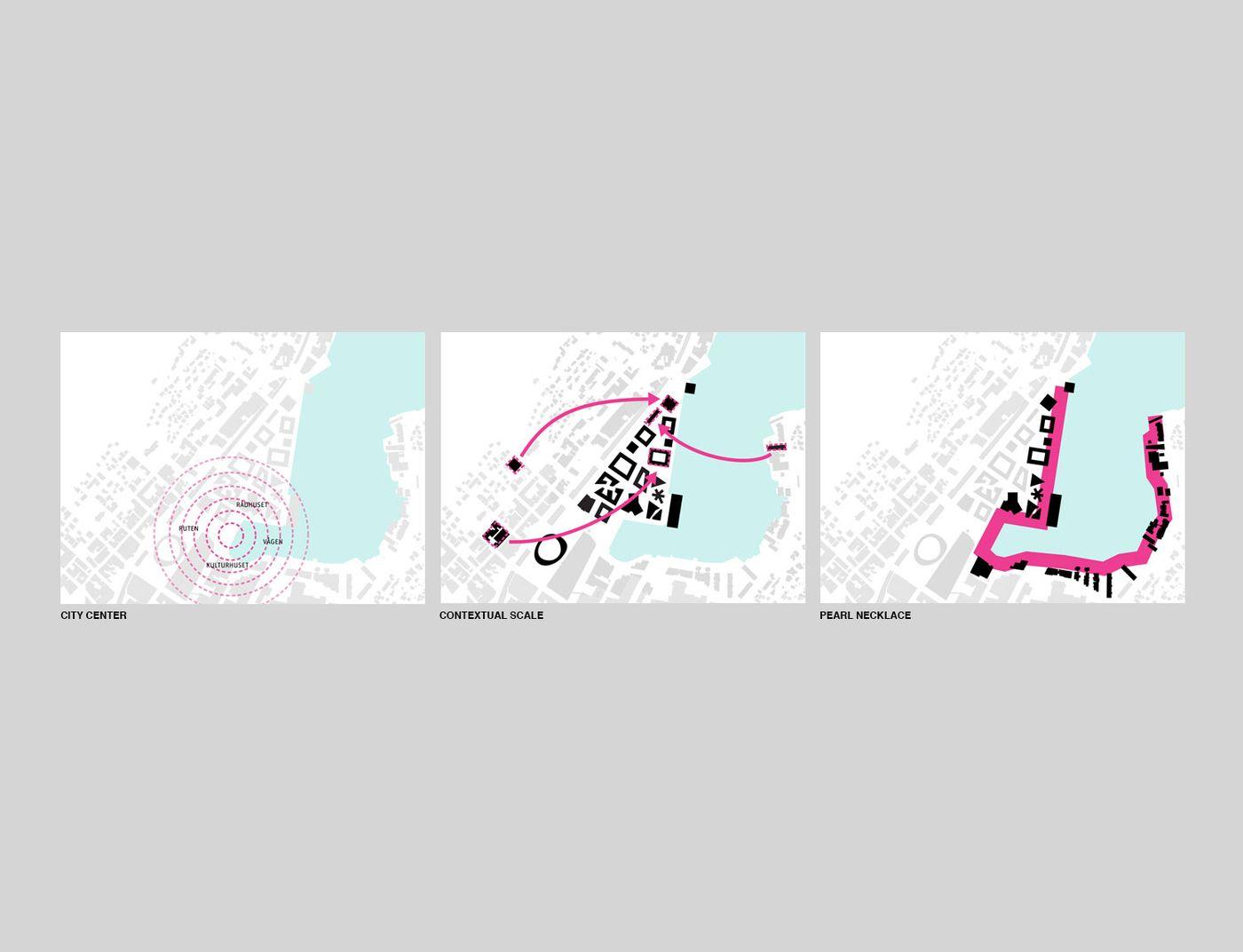 Havneparken, Sandnes - Waterfront Diagram