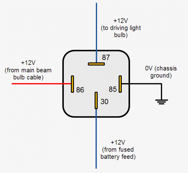 12v Relay Wiring Diagram 5 Pin | Automotive electrical ...