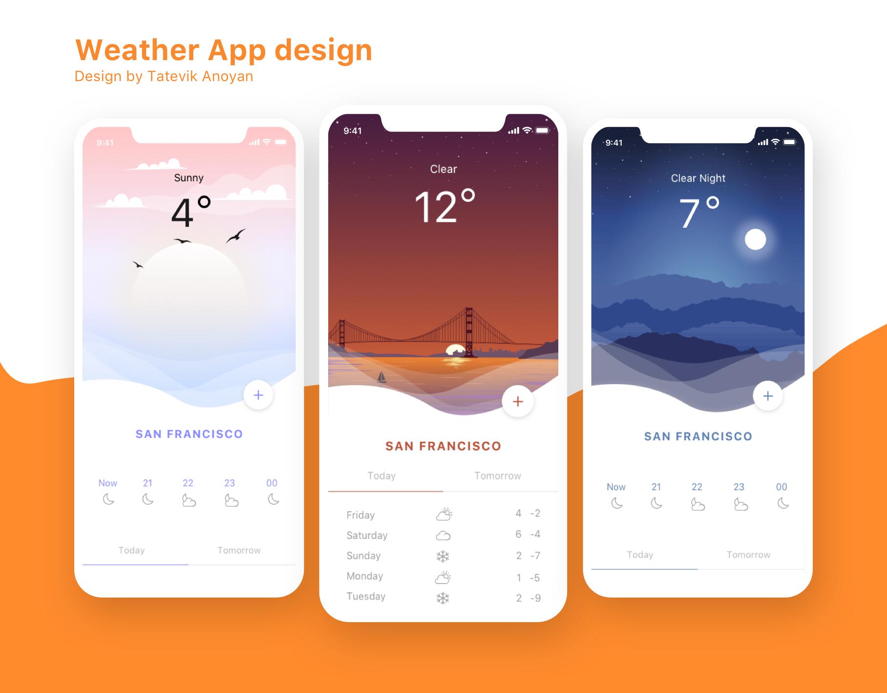 Weather App Design Inspiration. on Behance Mobile