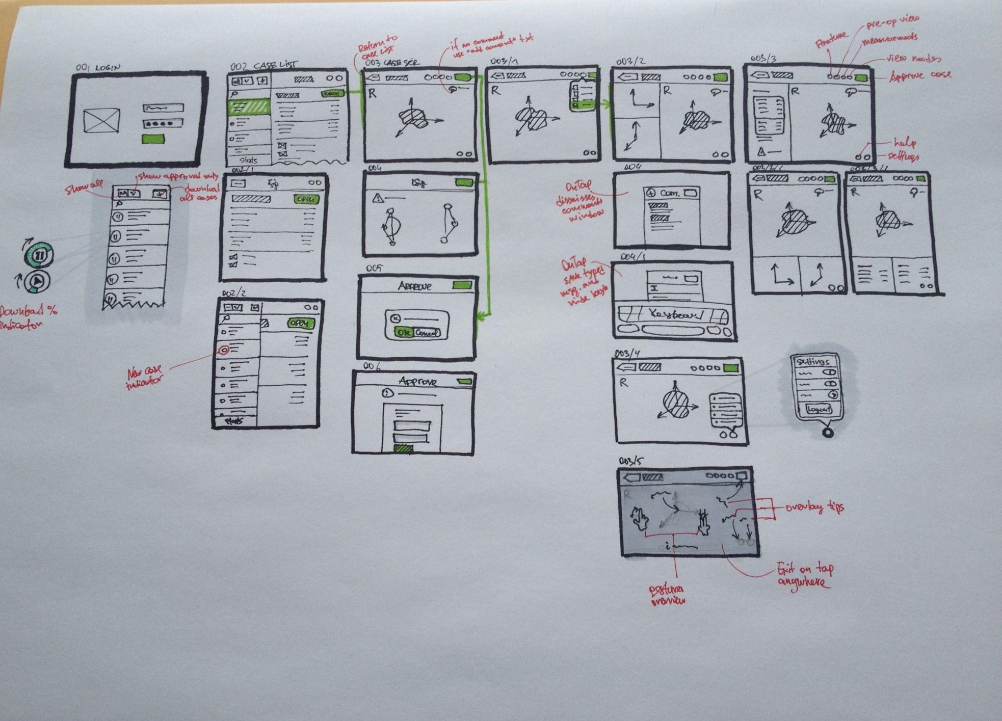 Screenflow sketching. UX, UI design | layout, Wireframe, Information ...