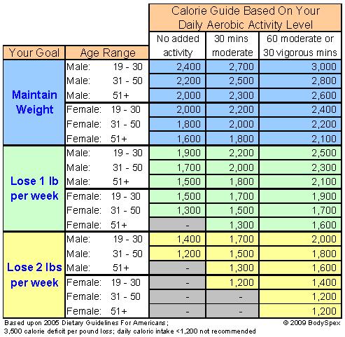 Buy sensa weight loss uk photo 3