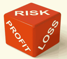 Risks of trading stock options