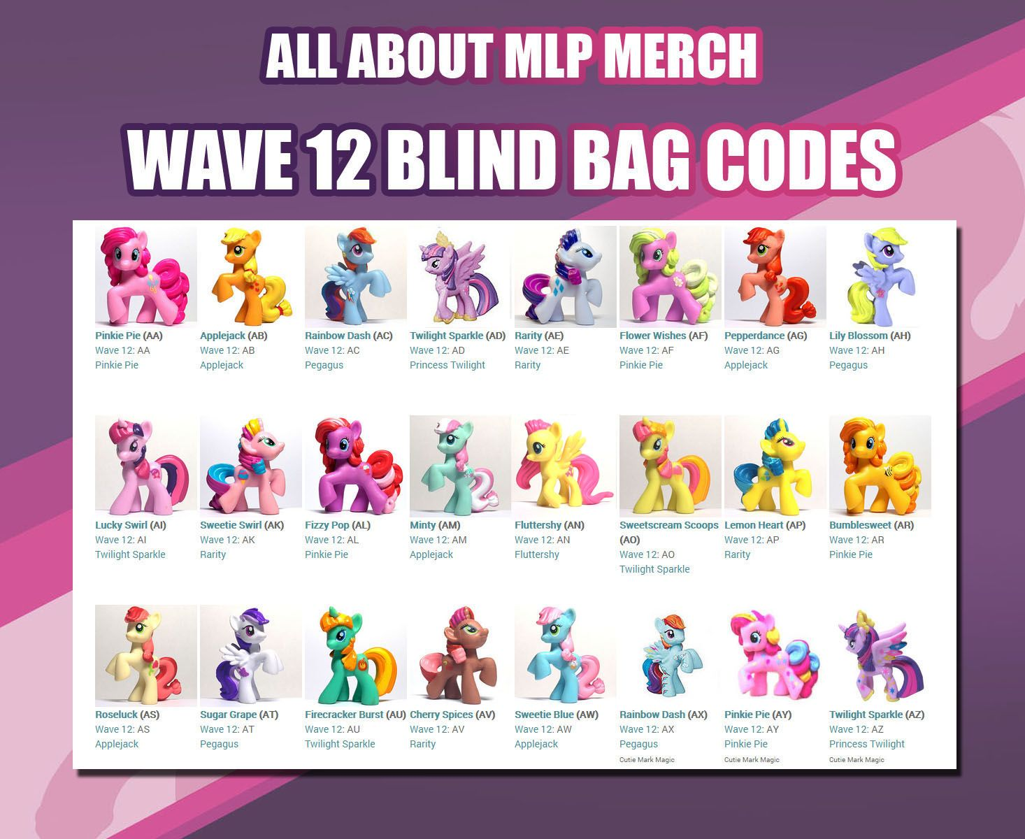 """My Little Pony Blind Bag Wave 1 /""""FLOWER WISHES/"""" Mini Friendship is Magic"""