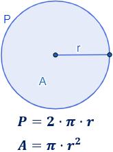 El Perímetro De Un Círculo De Radio R Es P 2 π R Y Su área Es A π R Area Circulo Perimetro Calcular El Perimetro