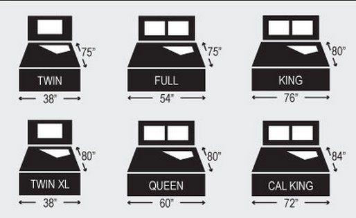 Uratex Mattress Sizing Sizes, Philippines Bed Sizes