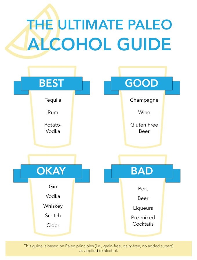can you drink any alcohol on paleo diet