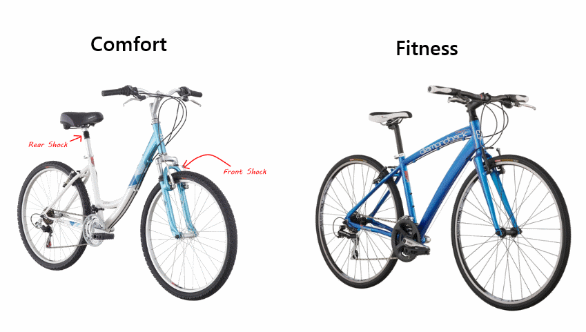 A Review Of The Top Cheap Hybrid Bicycles For Sale Hybrid