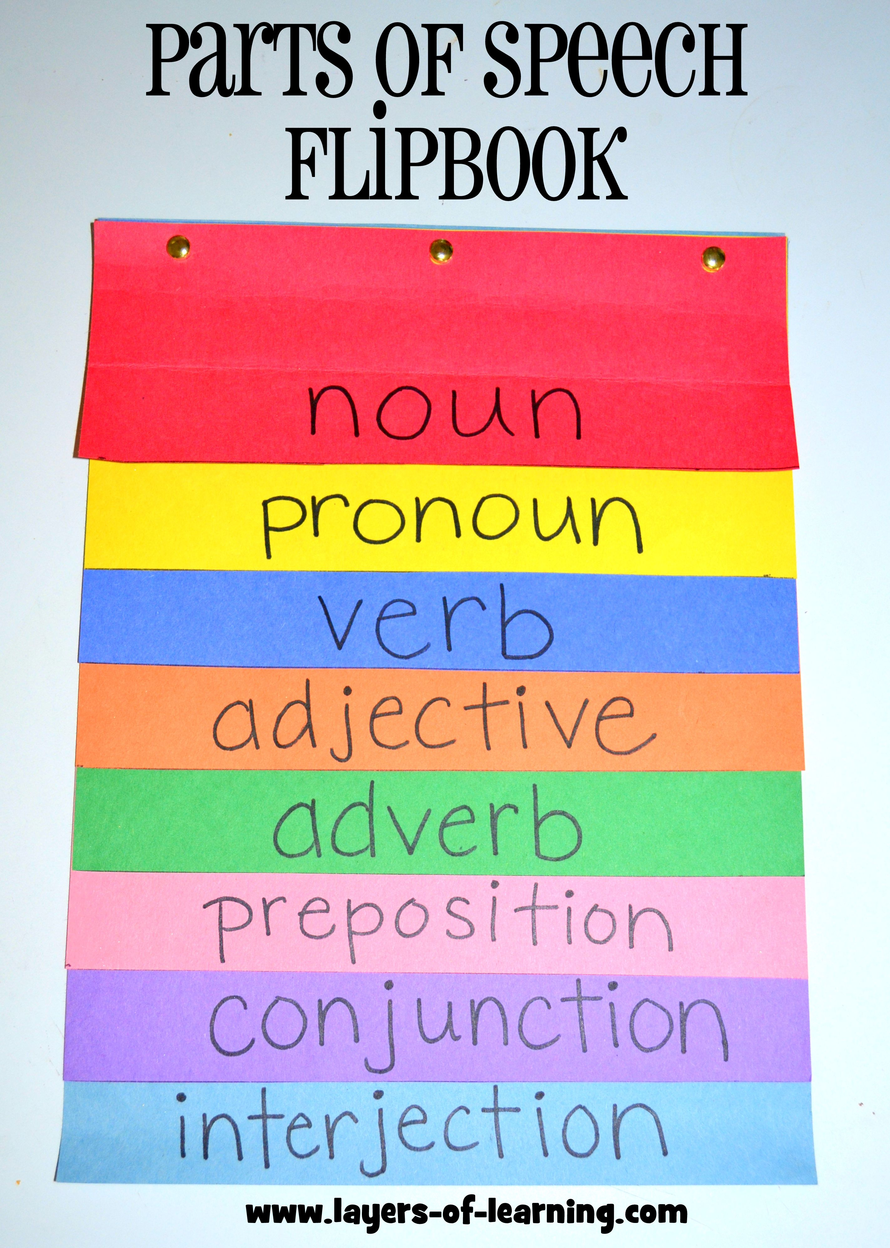 Parts of Speech Flipbook (1) Something that can hang in the ...