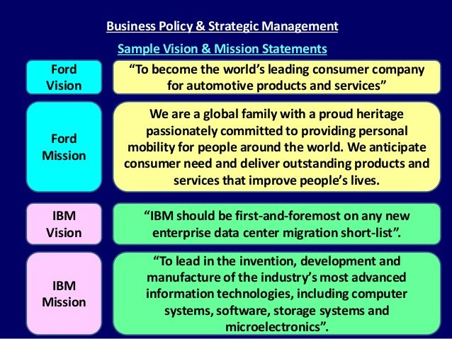 Vision Statement Examples For Business - Yahoo Image Search Results - best of 9 policy statement template 2
