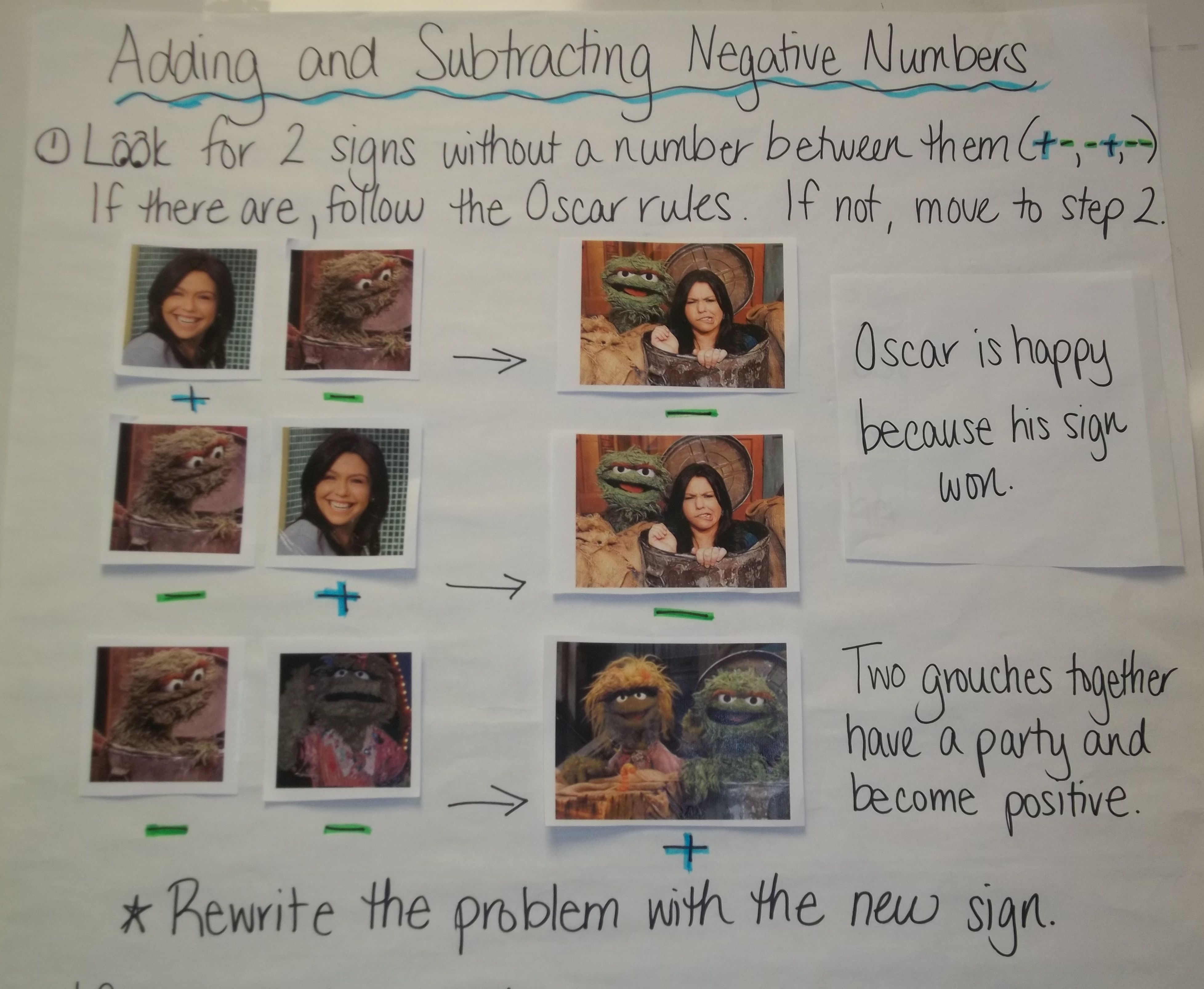 Anchor Chart Using Oscar The Grouch To Teach Rules For Adding And Subtracting Negative Numbers