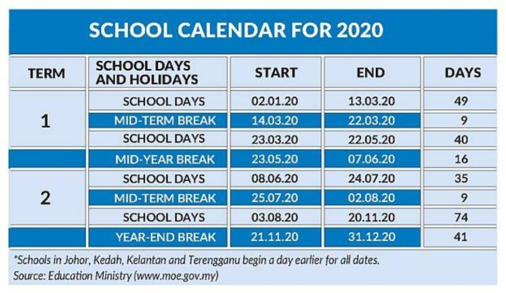 School calendar in Malaysia for 2020 School calendar